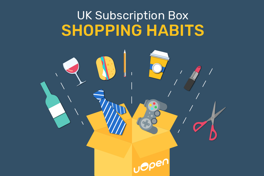 Almost a fifth of UK consumers have ordered a subscription box in the past six months